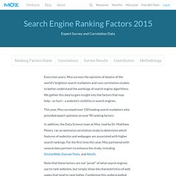 2013 Search Engine Ranking Factors Survey & Correlation Data