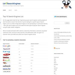 List of Search Engines 2011 | Top 10 Best Internet Search Engine List