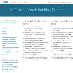 Local Search Ranking Factors 2014 - Local SEO and How to Rank in Google