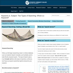 What is a Keyword? - Keyword vs. Subject: Two Types of Searching - Research Guides at Tidewater Community College