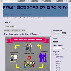 Four Seasons In One Kiwi: Building Capital to Build Capacity
