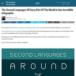 The Second Languages In Every Part Of The World - Business Insider