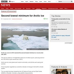 Second lowest minimum for Arctic ice
