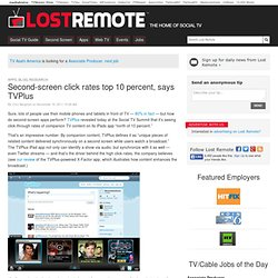 Second-screen click rates top 10 percent, says TVPlus