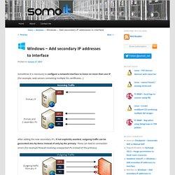 Windows - Add secondary IP addresses to interface - SomoIT.net