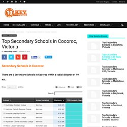 Top Secondary Schools in Cocoroc, Victoria - 10KeyThings