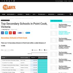 Top Secondary Schools in Point Cook, Victoria - 10KeyThings