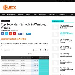 Top Secondary Schools in Werribee, Victoria - 10KeyThings