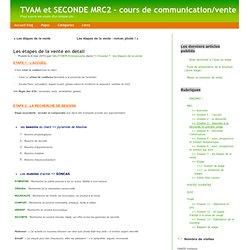 TVAM et SECONDE MRC2 – cours de communication/vente » Archive du blog » Les étapes de la vente en détail