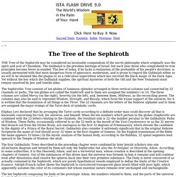 Secret Teachings of All Ages: The Tree of the Sephiroth