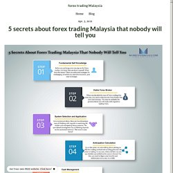 5 secrets about forex trading Malaysia that nobody will tell you