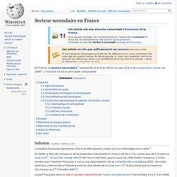 Secteur secondaire en France