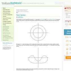 from Wolfram MathWorld