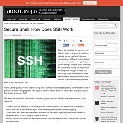 Secure Shell: How Does SSH Work