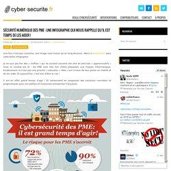 Sécurité numérique des PME : une infographie qui nous rappelle qu'il est temps de les aider !