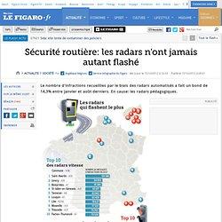 France : Sécurité routière: les radars n'ont jamais autant flashé!