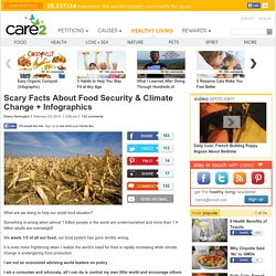 Scary Facts About Food Security & Climate Change + Infographics