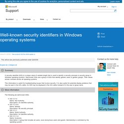 Well-known security identifiers in Windows operating systems