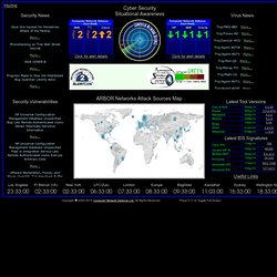 Talisker Computer Network Defence Operational Picture - The Radar Page