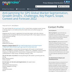 Anti-Jamming for GPS Global Market Segmentation, Growth Drivers , Challenges, Key Players, Scope, Context and Forecast 2022