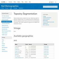 Tapestry Segmentation—Esri Demographics