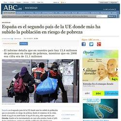 España es el segundo país de la UE donde más ha subido la población en riesgo de pobreza