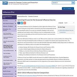 Selecting Viruses for the Seasonal Influenza Vaccine