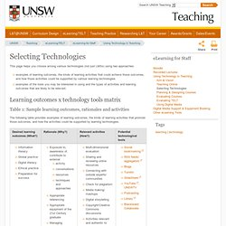 UNSW Teaching Staff Gateway