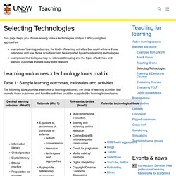 Selecting Technologies