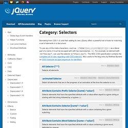 CSS selectors jQuery