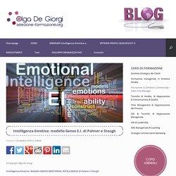 Intelligenza Emotiva: modello Genos E.I. di Palmer e Stough - SelezioneFormazione