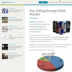 Top Selling Energy Drink Brands