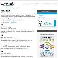 SEM SEO SEA SMO > AxeNet.fr