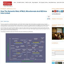 How The Semantic Web, HTML5, Microformats And SEO Are Inter-Linked