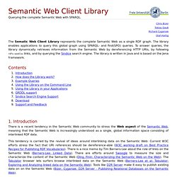 Semantic Web Client Library