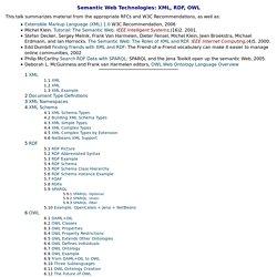 Semantic Web Technologies: XML, RDF, OWL