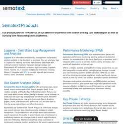 Sematext Products Overview