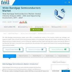 Wide Bandgap Semiconductors market to Witness Contraction, as Uncertainty Looms Following Global Coronavirus Outbreak
