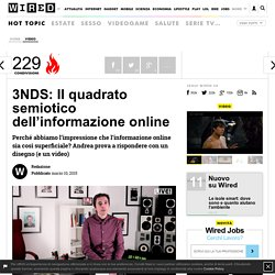 3NDS: Il quadrato semiotico dell'informazione online
