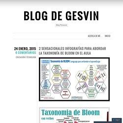 2 Sensacionales infografías para abordar la Taxonomía de Bloom en el aula