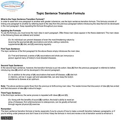 Topic Sentence Transition Formula