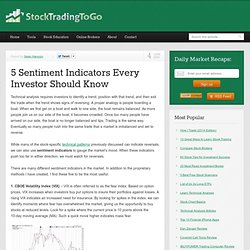 5 Sentiment Indicators Every Investor Should Know