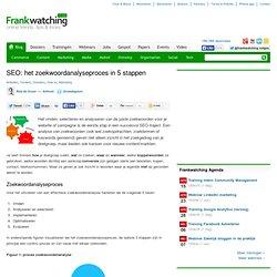 SEO: het zoekwoordanalyseproces in 5 stappen