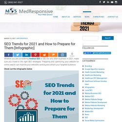SEO Trends for 2021 and How to Prepare for Them