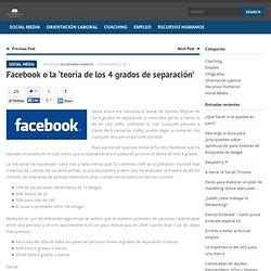 Facebook o la 'teoría de los 4 grados de separación'