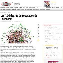 Les 4,74 degrés de séparation de Facebook