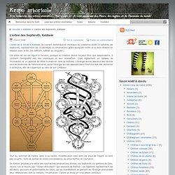 L'arbre des Sephiroth, Kabbale