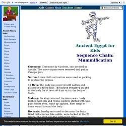 Sequence Chain: Mummification