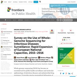 FRONTIERS IN PUBLIC HEALTH 18/12/17 Survey on the Use of Whole-Genome Sequencing for Infectious Diseases Surveillance: Rapid Expansion of European National Capacities, 2015–2016