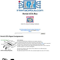 Serial ATA Bus Pin out [SATA], SATA Pinout, SATA Signal names
